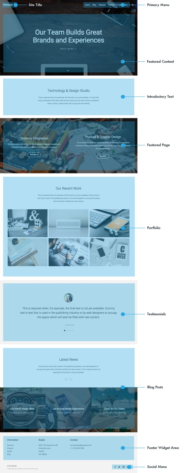 venture_front_page_template